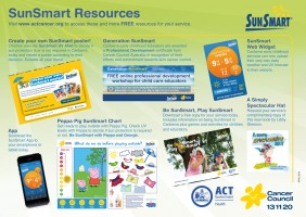 SunSmart resource Poster for ACT Early Learning April 2016