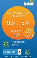 SunSmart Widget 2015 ACT2