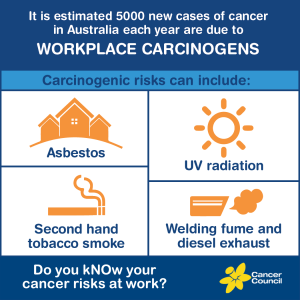 kNOw cancer infograph